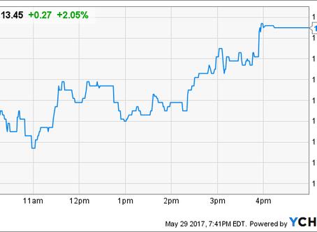 Don't Buy Etsy ( NASDQ : Etsy) Citi Issues A Warning – CWEB.com