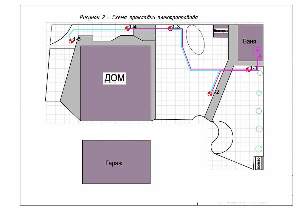 Схема электропровода