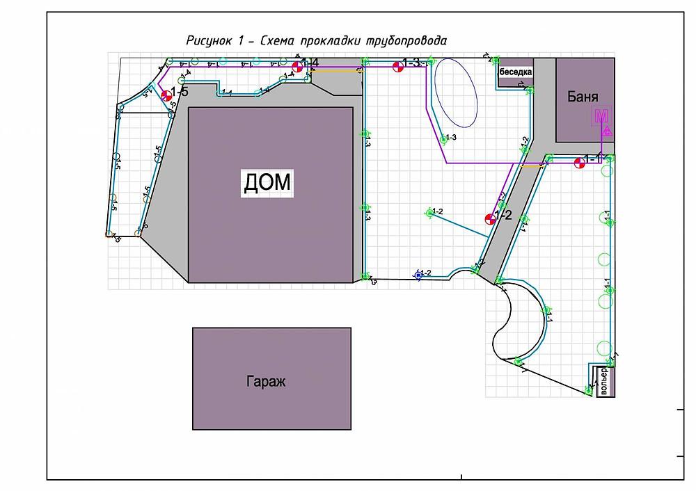 Схема трубопровода