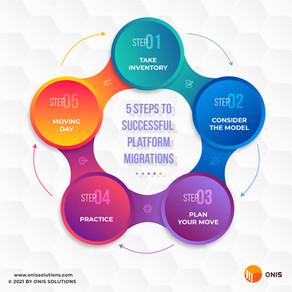 5 Steps To Successful Platform Migration
