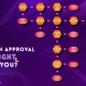 Salesforce Automation: Which approval is right for you?
