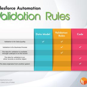 Salesforce Automation – Validation Rules