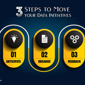 Business Drivers Devastate Data Initiatives