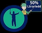 Loggor_rund_säkra_lyft50%lärledd.png