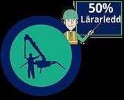 Loggor_rund_minikran_m_säkra_lyft50%lä