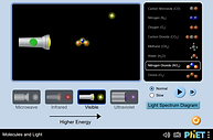 molecules-and-light-420.png