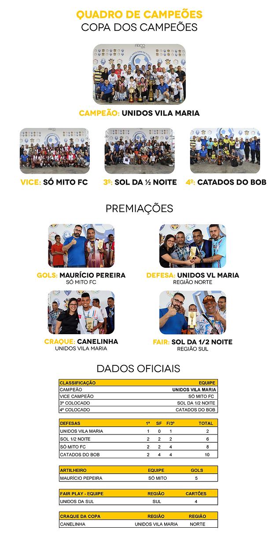 QUADRO DOS CAMPEOS-05.png