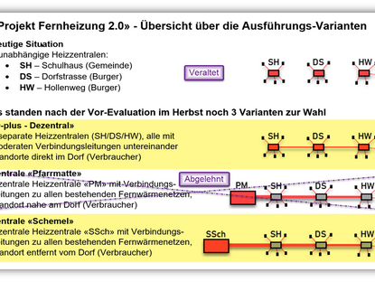 """Das Projekt """"Fernwärme 2.0"""" ist auf Kurs und geht in die nächste Phase"""