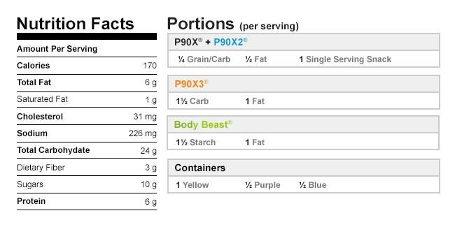 Calories in Blueberry Oatmeal Blender Muffins Recipe | BeachbodyBlog.com
