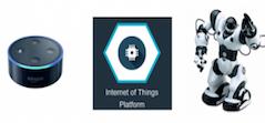 IBM Watson IoT & Alexa