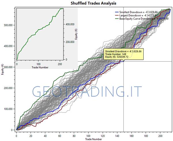 geotrading-analisi_montecarlo-10.png