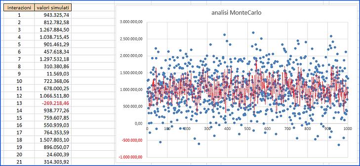 geotrading-analisi_montecarlo-07.png