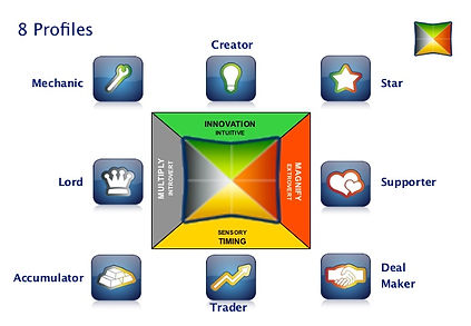 talent-dynamics-square-slides-3-638.jpg