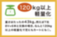 メリット_軽量化.png