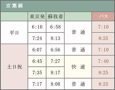 電車時刻表_京葉線.png