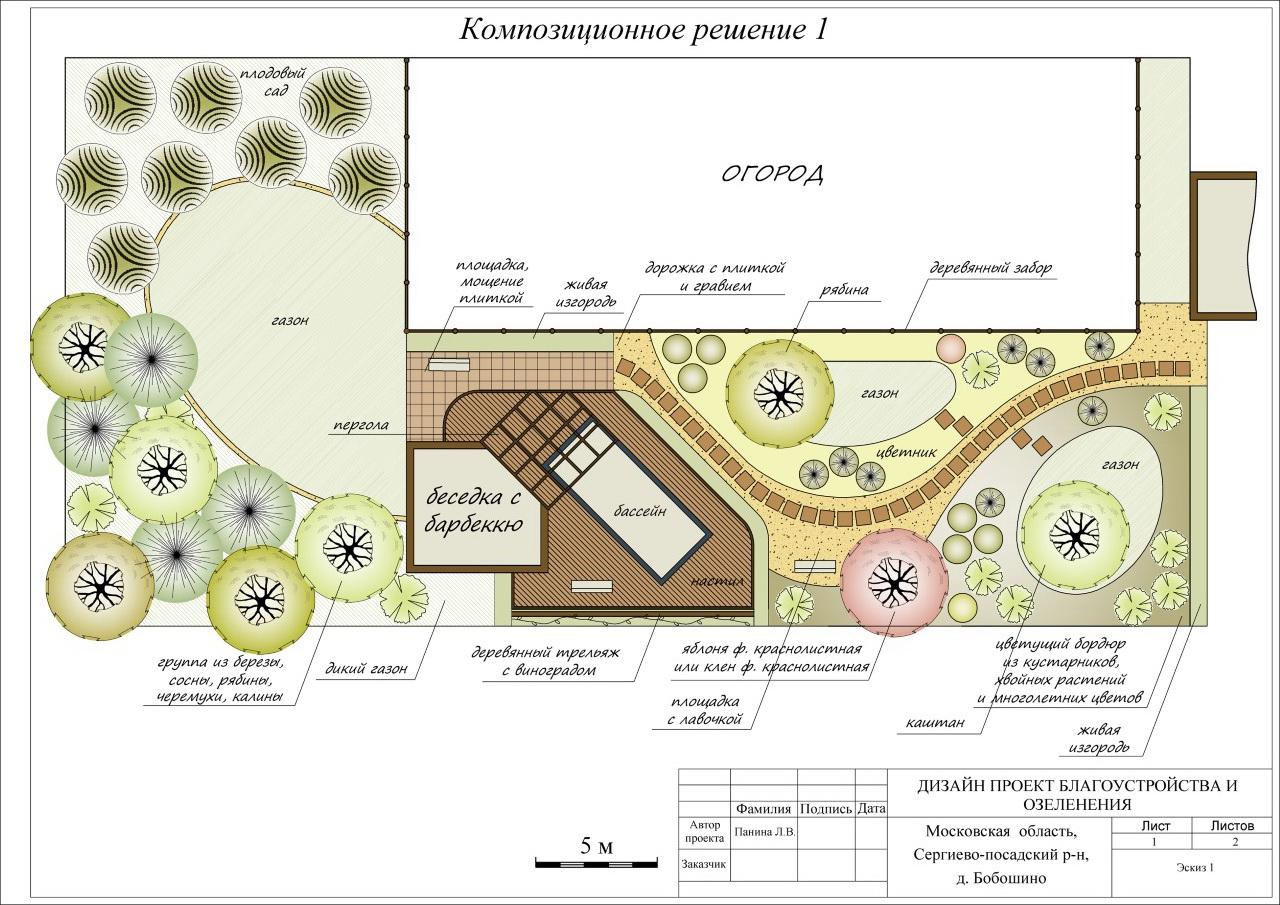 Современный сельский сад
