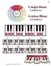 Let's All Jam! Play piano in C major and A Minor Blues