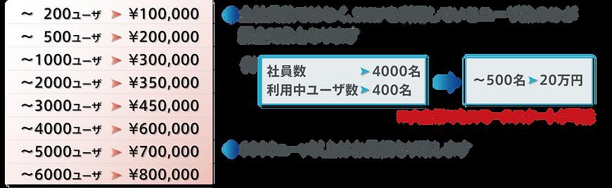 SKIP価格表