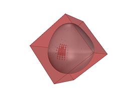 minima cube boundery