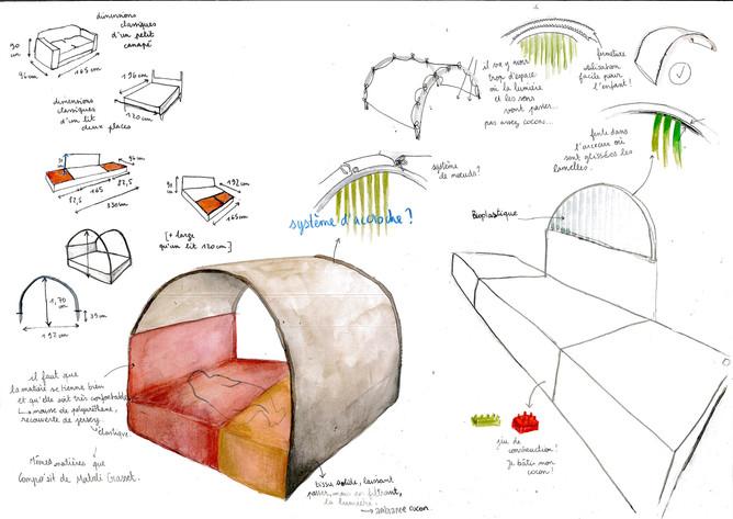 DC / Design d'objets