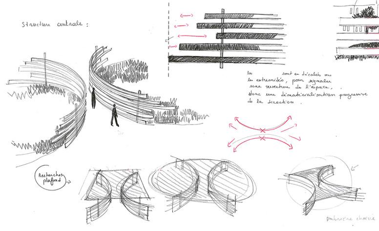 DC / Design d'espace