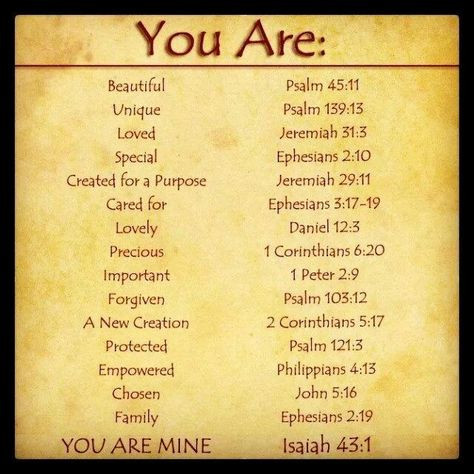 You are.jpg