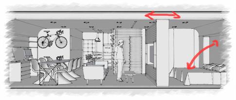 Esquema do sistema de mudança de layouts