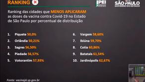 Ranking incorreto de cidades com mais e menos aplicações das vacinas no estado de SP