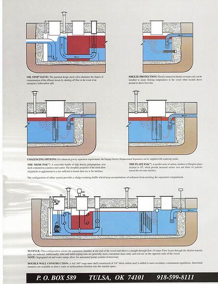 OWS Diagram Pic 2.jpg