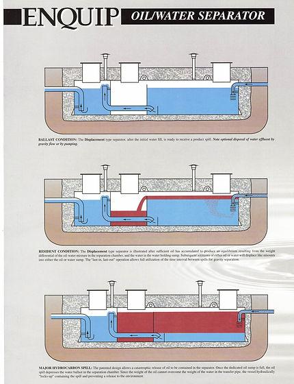 OWS Diagram Pic 1.jpg