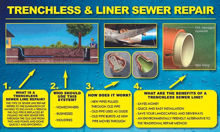 sewer-repair-contractors-scaled.jpg