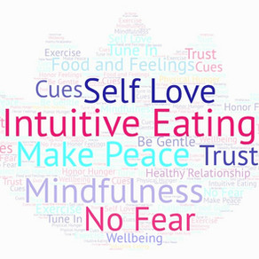 Intuitive Eating For The Holidays