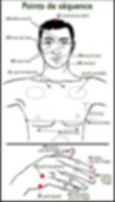 EFT Clinique, Points de séquence