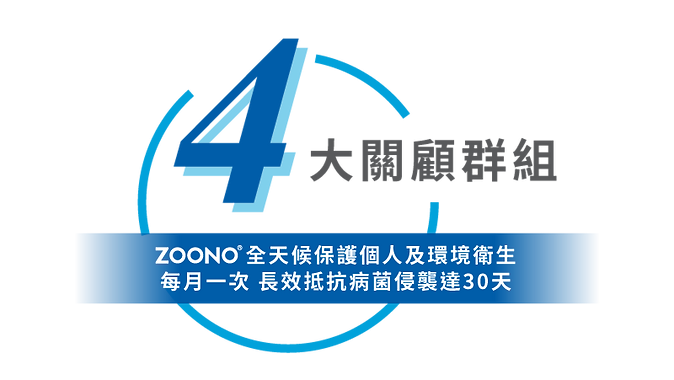 T4H_Web Banner_Zoono_3.png