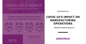 Infographic: COVID-19's Impact on Manufacturing