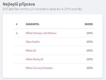 Kralupy zadávají veřejné zakázky poctivě - patří mezi nejlepší zadavatele v ČR