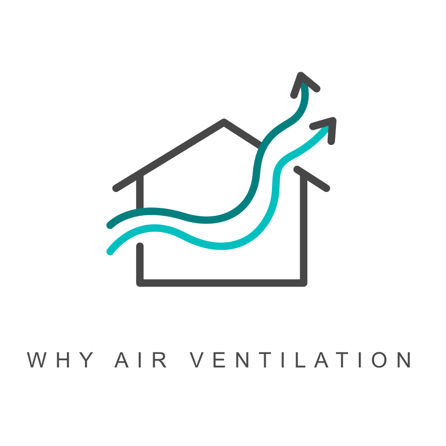 How an Air Exchanger helps with a Healthy House