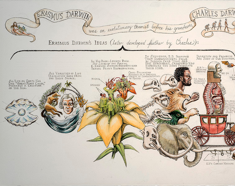 Erasmus and Charles Darwin