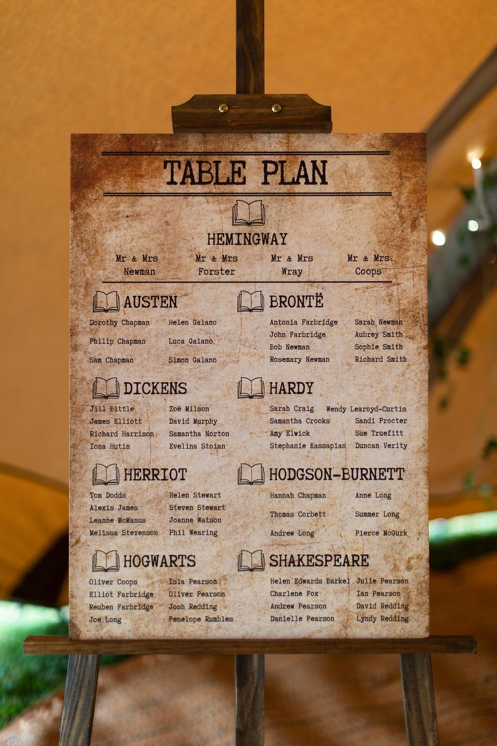 Wedding photograph of the table plan