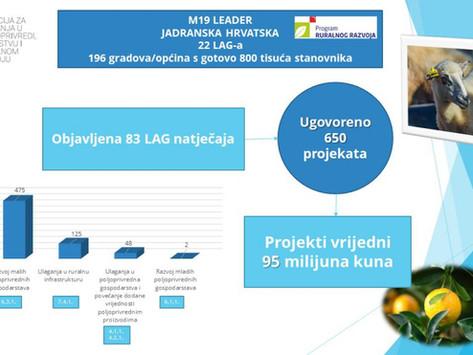 LAG-ovi putem natječaja odabrali više od 1700 LEADER (CLLD) projekata