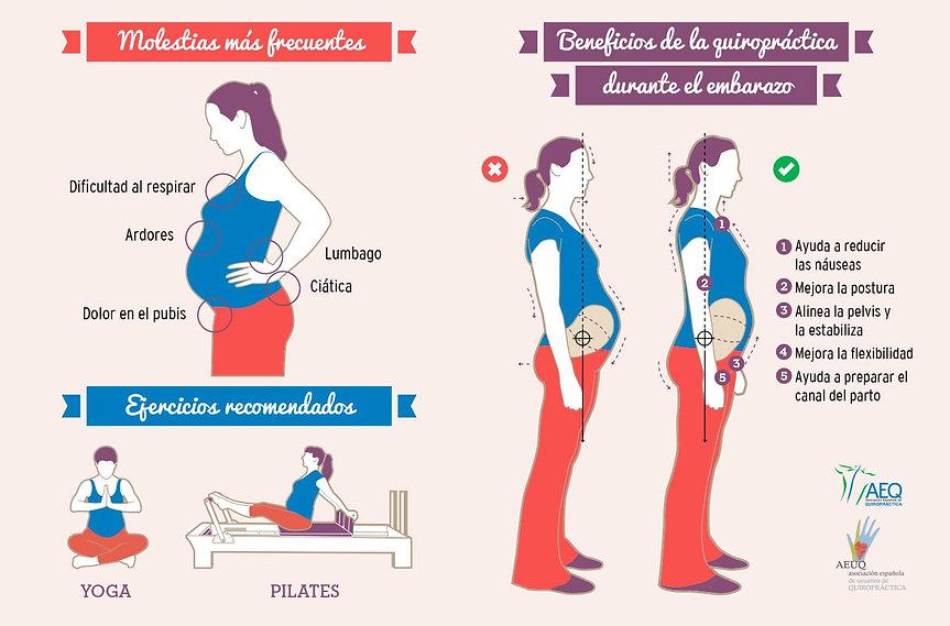 Quiropraxia en embarazo