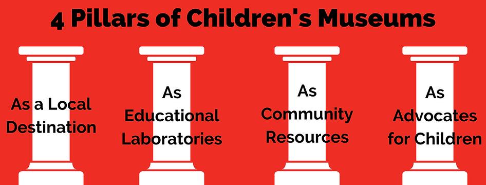 4 Pillars of Children's Museums.png