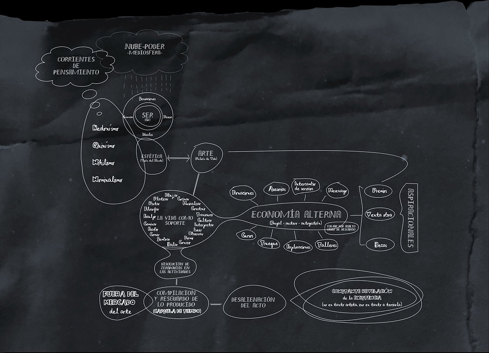 diagramaContemporal negro.jpg