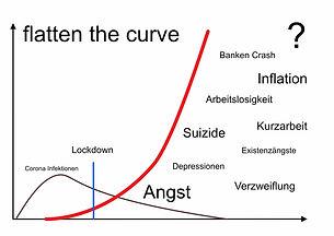 flatten the curve.jpg