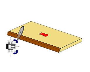 主鋸裝置(可旋轉角度)