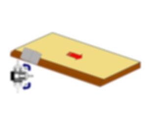 立軸(高頻馬達)裝置(可旋轉角度)