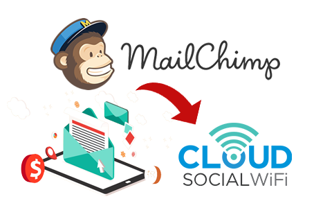 Get more out of Mailchimp with Cloud Social WiFi