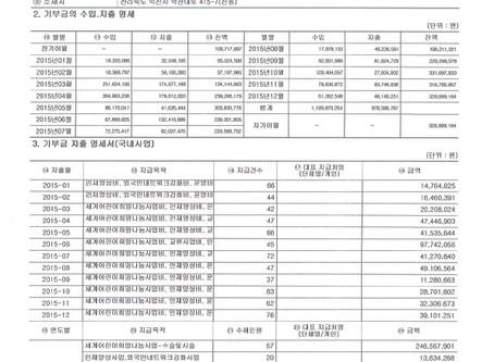 삼동인터내셔널 2015년 기부금 명세서