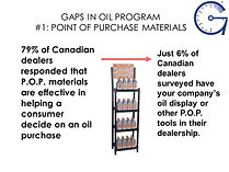 Primary Oils Market Research