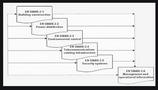 Hvorfor sertifisere datarom/datasentre